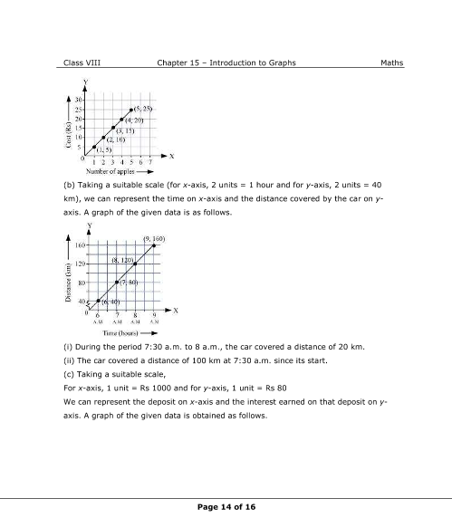 NCERT Solutions for Class 8 Maths Chapter 15 Introduction to