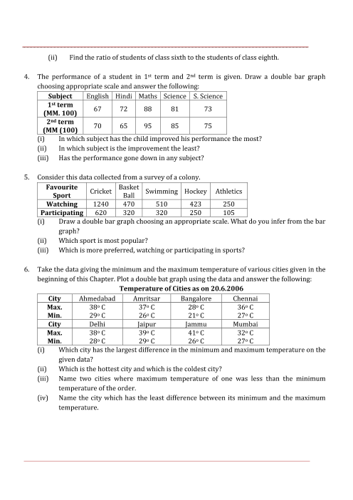 NCERT Solutions for Class 7 Maths Chapter 3 Data Handling - Free PDF