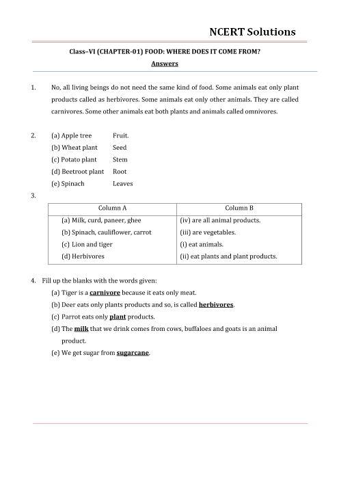 NCERT Solutions for Class 6 Science Chapter 1 Food: Where