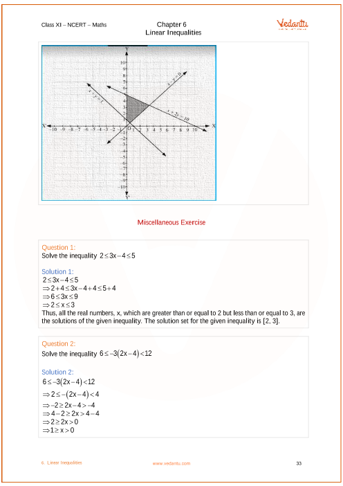 NCERT Solutions for Class 11 Maths Chapter 6 Linear Inequalities