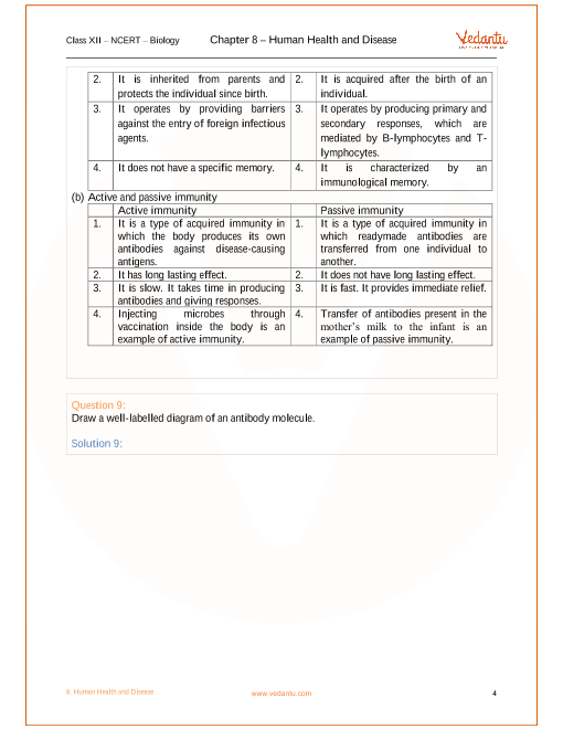 NCERT Solutions for Class 12 Biology Chapter 8 Human Health