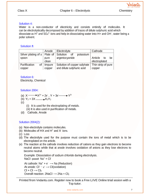 Electrolysis Solutions for ICSE Board Class 10 Science (Concise