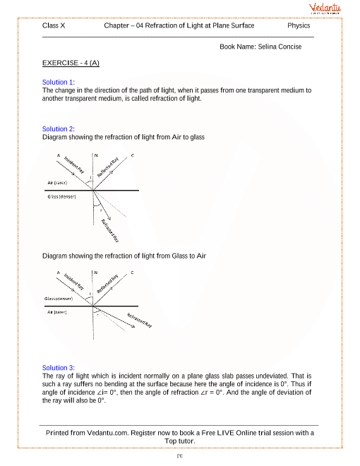 Refraction of Light at Plane Surfaces Solutions for ICSE