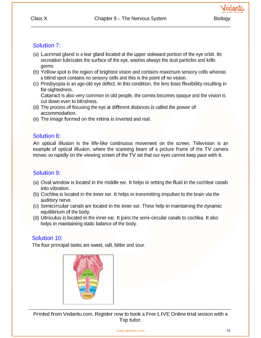 The Nervous System Solutions for ICSE Board Class 10 Science