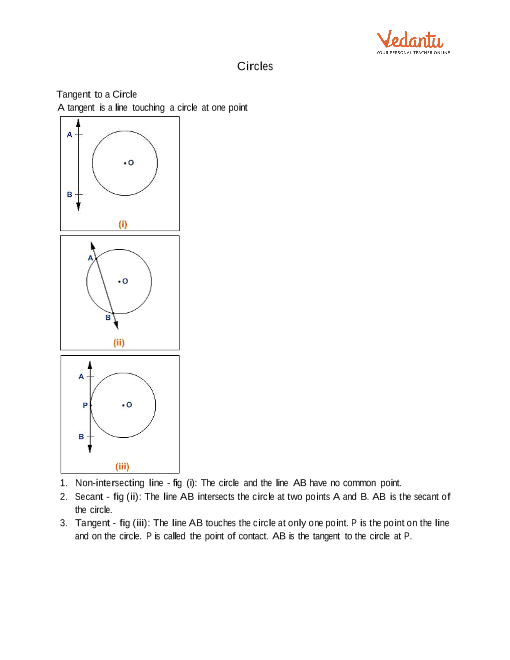 Class 10 Maths Revision Notes for Circles of Chapter 10