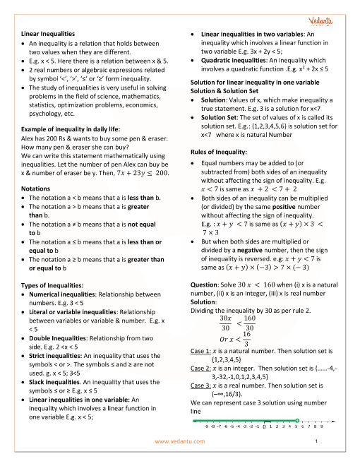 Class 11 Maths Revision Notes for Linear Inequalities of