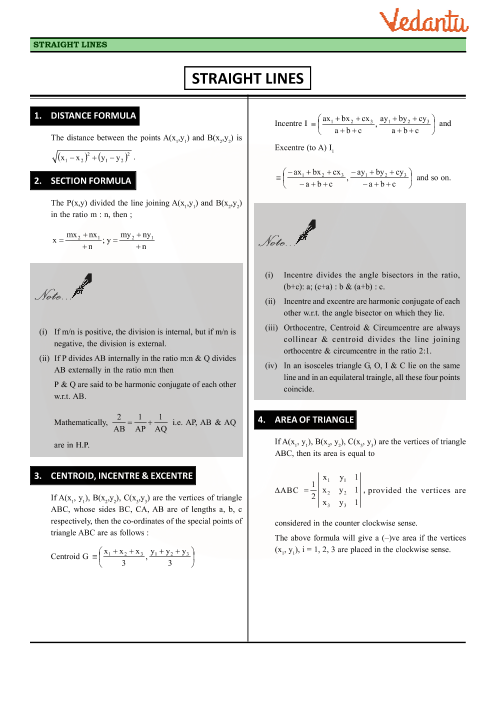 Class 11 Maths Revision Notes for Chapter-10 Straight Lines