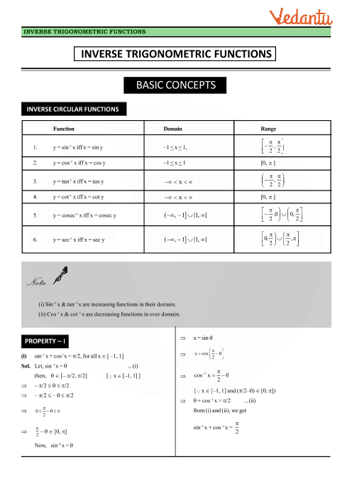 Class 12 Maths Revision Notes for Inverse Trigonometric Functions of