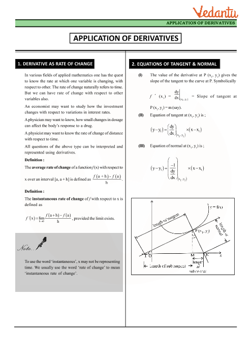 Class 12 Maths Revision Notes for Application of Derivatives