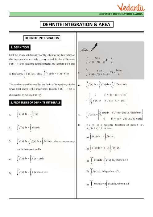 Class 12 Maths Revision Notes for Application of Integrals