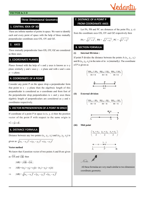 Class 12 Maths Revision Notes for Three Dimensional Geometry