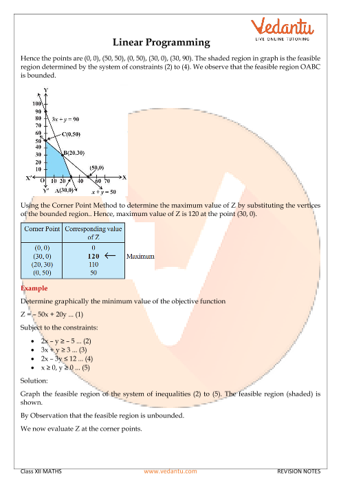 Class 12 Maths Revision Notes for Linear Programming of