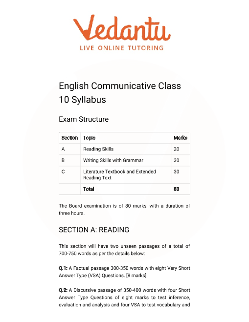 CBSE Syllabus for Class 10 English Communicative 2018 - 2019