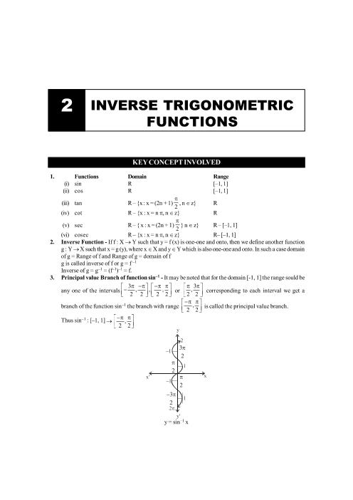 CBSE Class 12 Maths Chapter-2 Inverse Trigonometric
