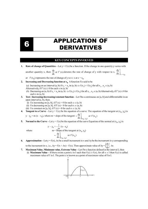 CBSE Class 12 Maths Chapter-6 Application of Derivatives Formula