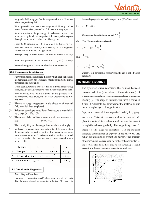 Class 12 Physics Revision Notes for Chapter 5 - Magnetism And Matter