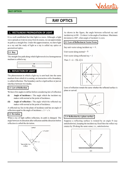 Class 12 Physics Revision Notes for Chapter 9 - Ray Optics and