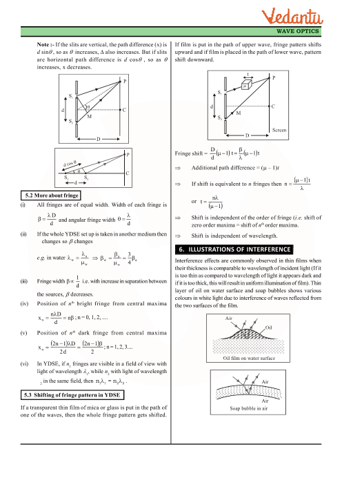 Class 12 Physics Revision Notes for Chapter 10 - Wave Optics
