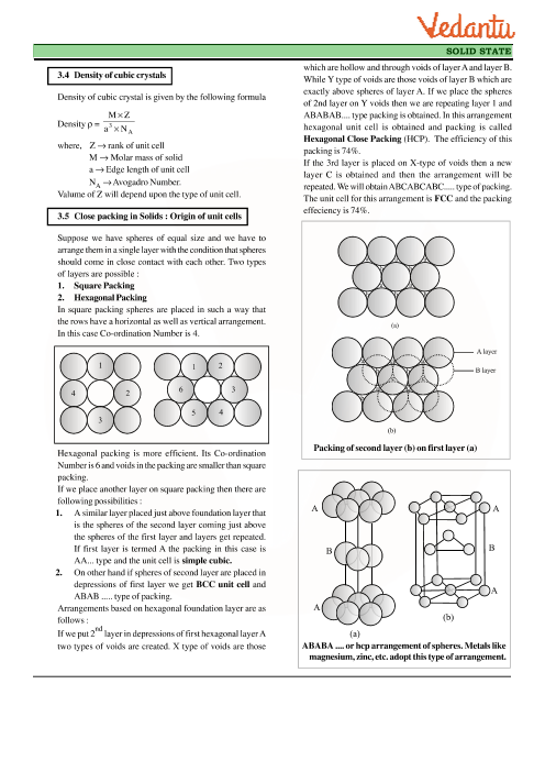 Class 12 Chemistry Revision Notes for Chapter 1 - The Solid