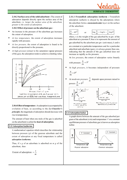 Class 12 Chemistry Revision Notes for Chapter 5 - Surface