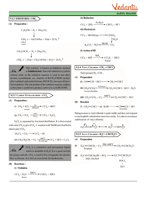Class 12 Chemistry Revision Notes for Chapter 10