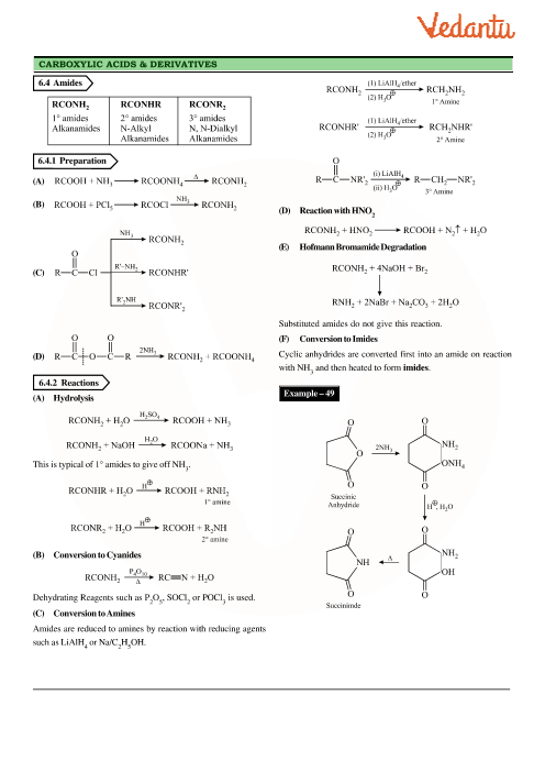 Class 12 Chemistry Revision Notes for Chapter 12 - Aldehydes