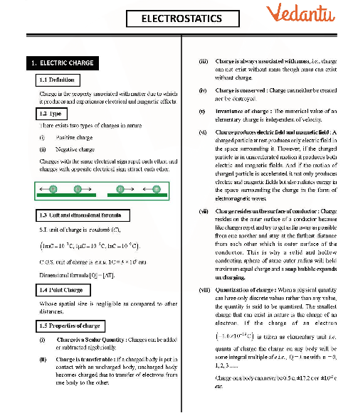 Class 12 Physics Revision Notes for Chapter 1 - Electric Charges and