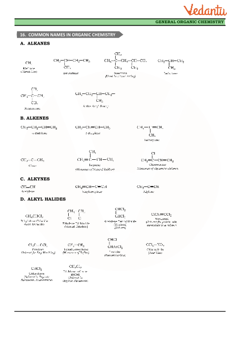 Class 11 Chemistry Revision Notes for Chapter 12 - Organic