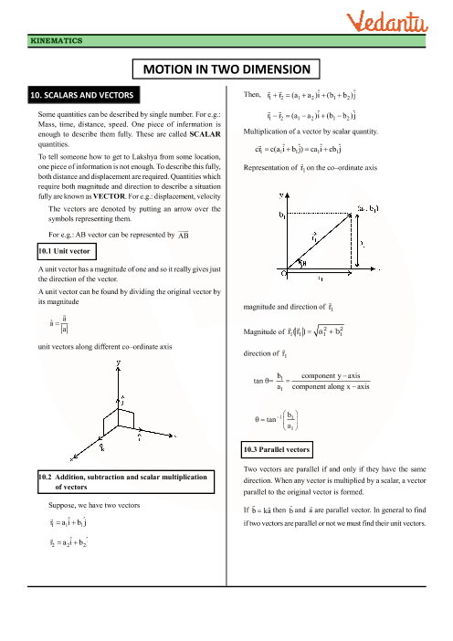 Class 11 Physics Revision Notes for Chapter 4 - Motion in a Plane