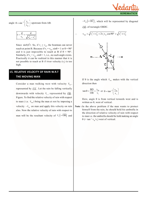 Class 11 Physics Revision Notes for Chapter 4 - Motion in a