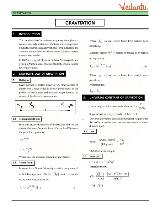 Hsc Notes Physics