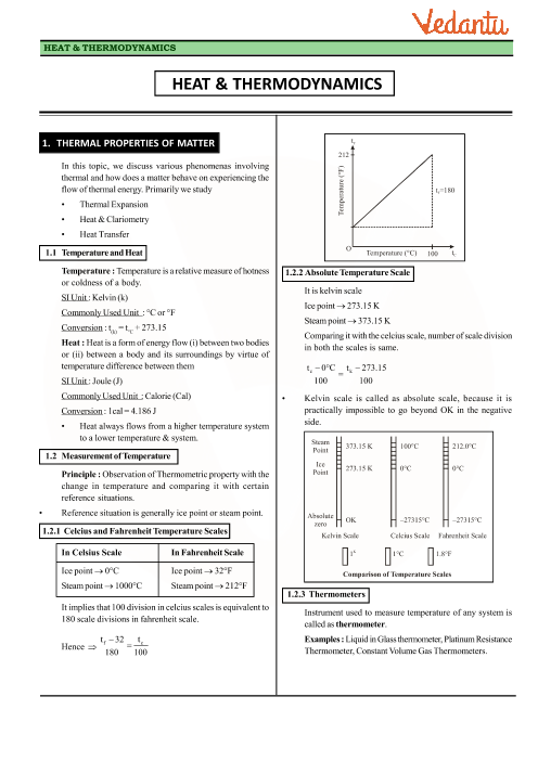 Class 11 Physics Revision Notes for Chapter 11 - Thermal Properties