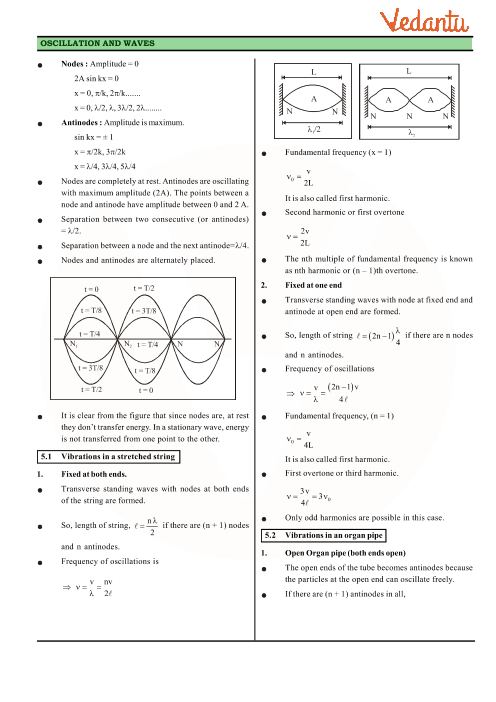 Class 11 Physics Revision Notes for Chapter 15 - Waves