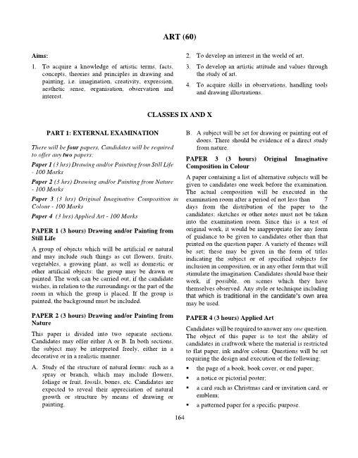 22.ICSE Class 9 Art Syllabus part-1