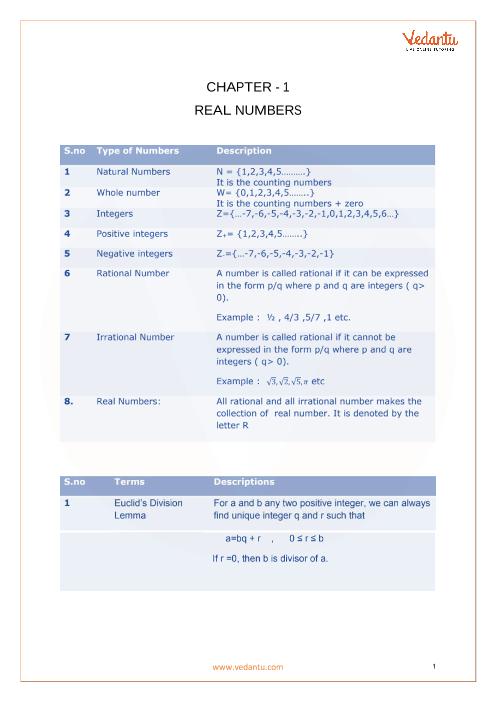 Mathematical formulas list