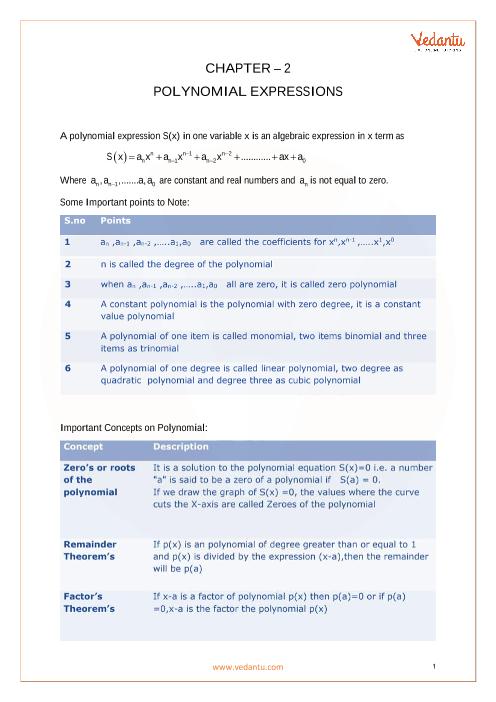 CBSE Class 10 Maths Chapter 2 - Polynomials Formula