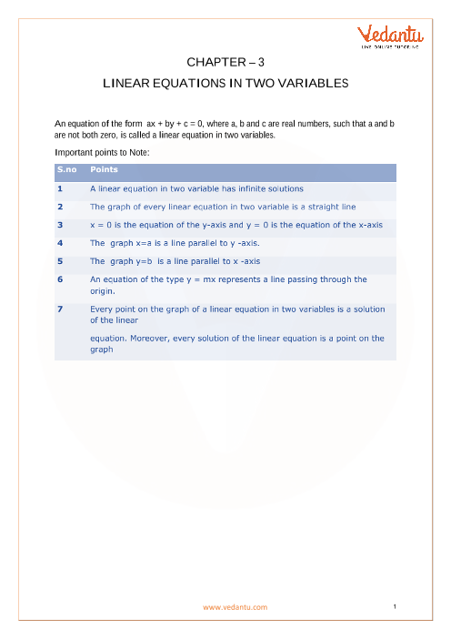 CBSE Class 10 Maths Chapter 3 - Pair of Linear Equations in