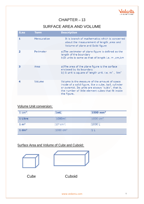 CBSE Class 10 Maths Chapter 13 - Surface Areas and Volumes