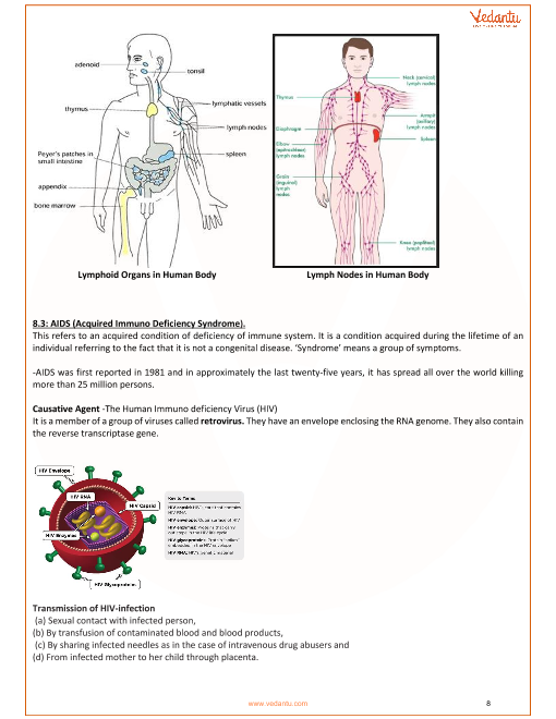 CBSE Class 12 Biology Chapter 8 - Human Health and Disease Revision