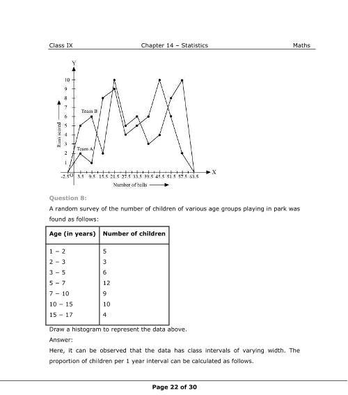 NCERT Books Free Download for Class 9 Maths Chapter 14