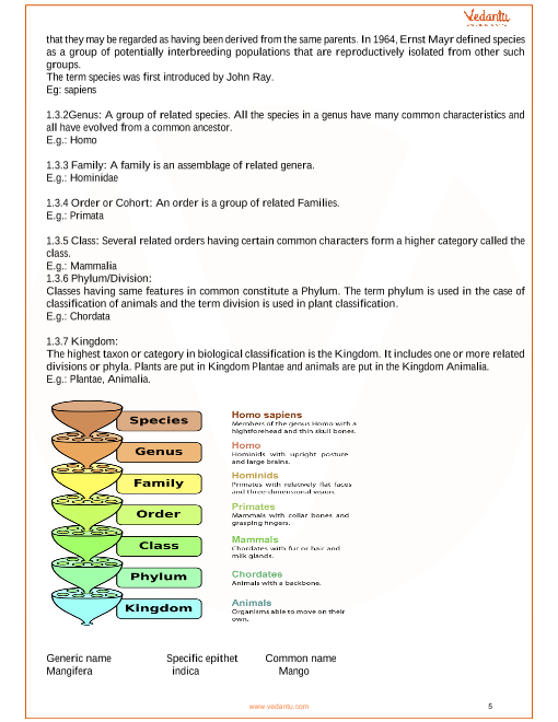 CBSE Class 11 Biology Chapter 1 - The Living World Revision