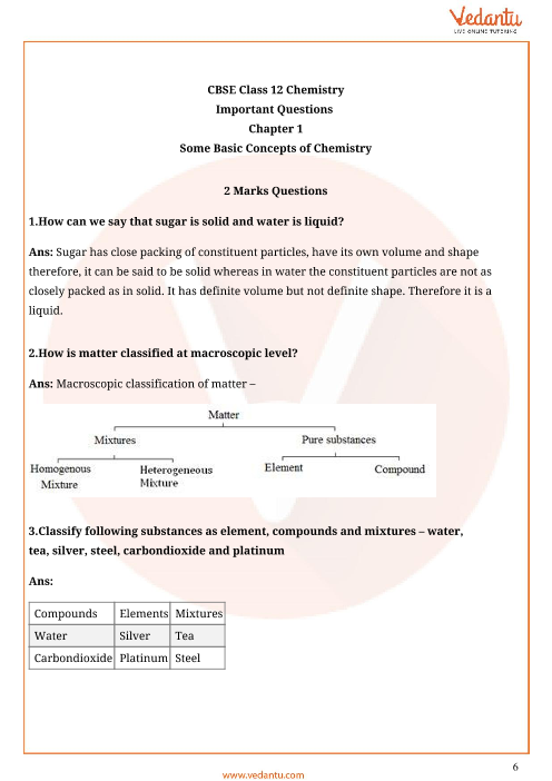 Important Questions for CBSE Class 11 Chemistry Chapter 1