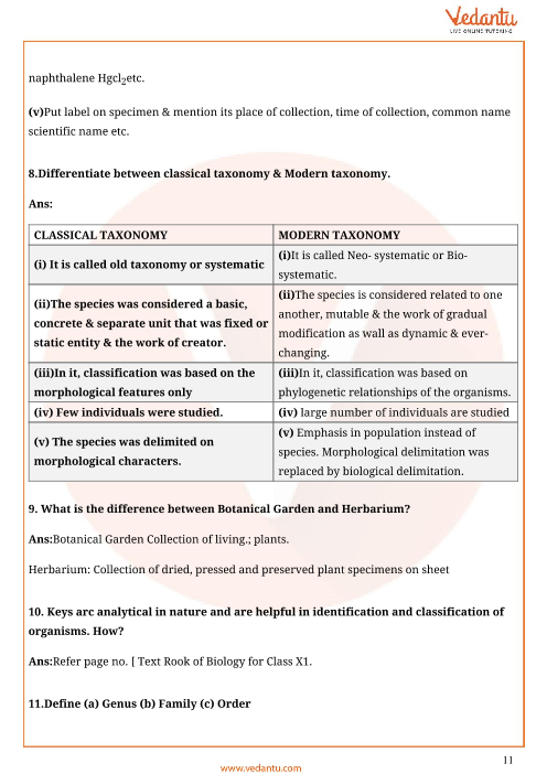 Important Questions for CBSE Class 11 Biology Chapter 1