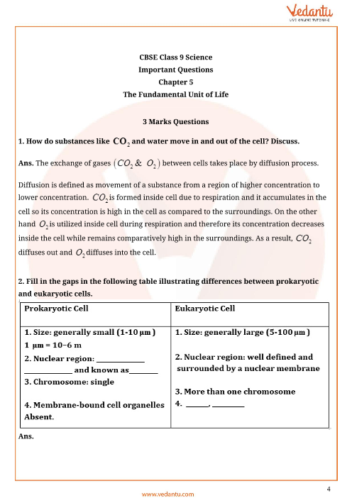 Important Questions for CBSE Class 9 Science Chapter 5 - The ...