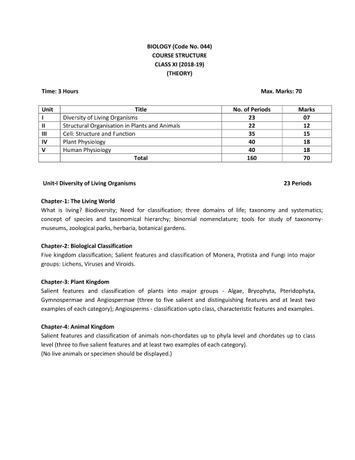 CBSE Class XI Biology Syllabus 2018-19 part-1