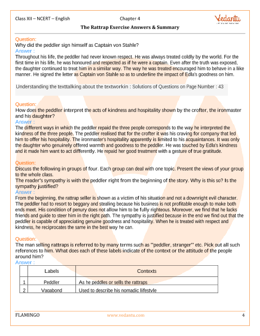 NCERT Solutions for Class 12 English Flamingo Chapter 4 - The Rattrap