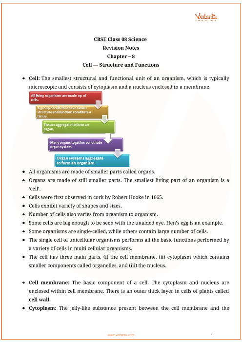 CBSE Class 8 Science Chapter 8 - Cell - Structure and