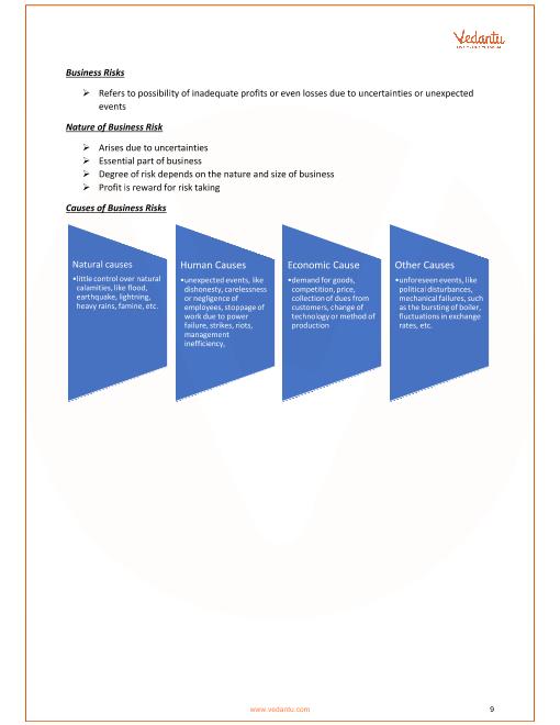 CBSE Class 11 Business Studies Chapter 1 - Business, Trade