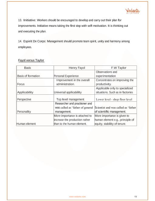 CBSE Class 12 Business Studies Chapter 2 - Principles of