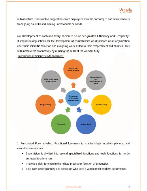 CBSE Class 12 Business Studies Chapter 2 - Principles of Management